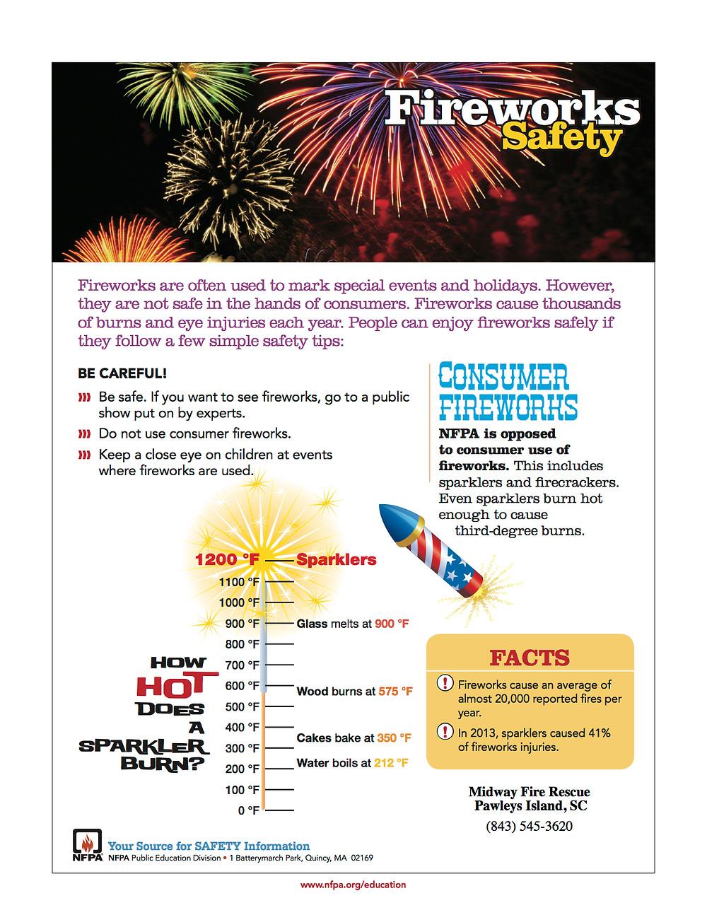 FireworksSafetyTips.jpg