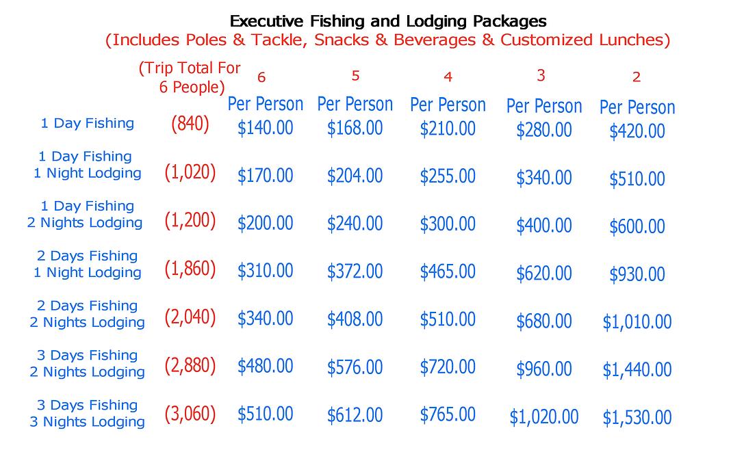 Executive fishing and lodging21.png