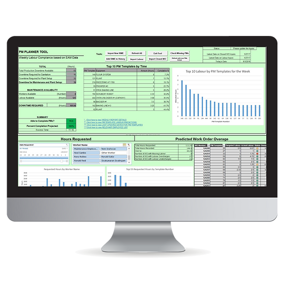 Surge Analytics Tool
