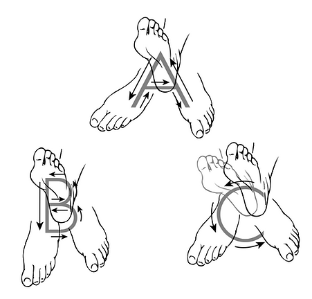 Ankle Alphabet.png
