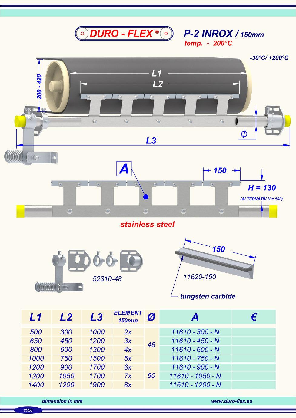 Typenliste P-2 INROX_150_S1.jpg