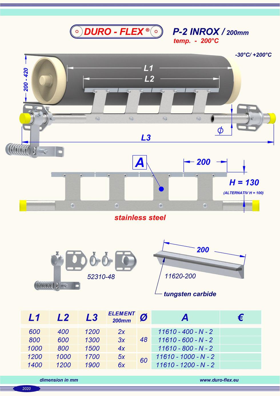 Typenliste P-2 INROX_200_S1.jpg