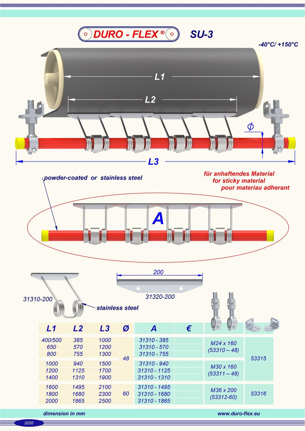 Typenliste SU-3_S1.jpg