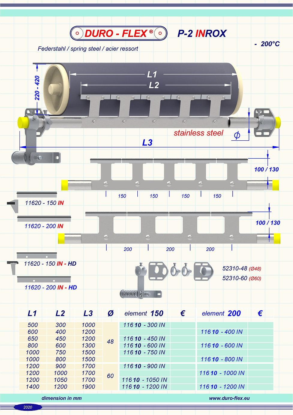 Typenliste P-2 INROX.jpg