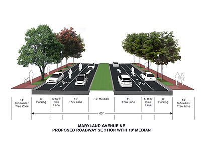 Maryland Avenue NE Proposed Roadway Section ith 10-foot median
