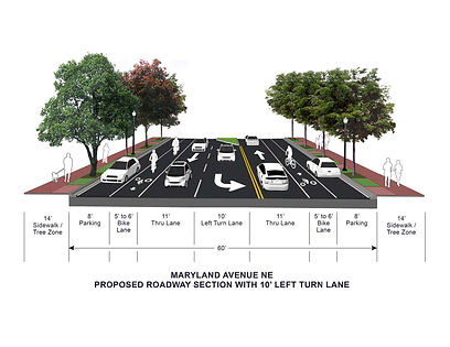 Maryland Avenue NE Proposed Roadway Section with 10 foot Left Turn Lane