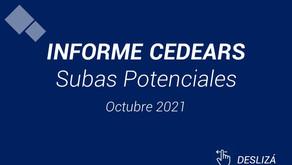 Informe mensual Cedears - Octubre 2021