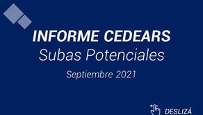 Informe mensual Cedears - Septiembre 2021