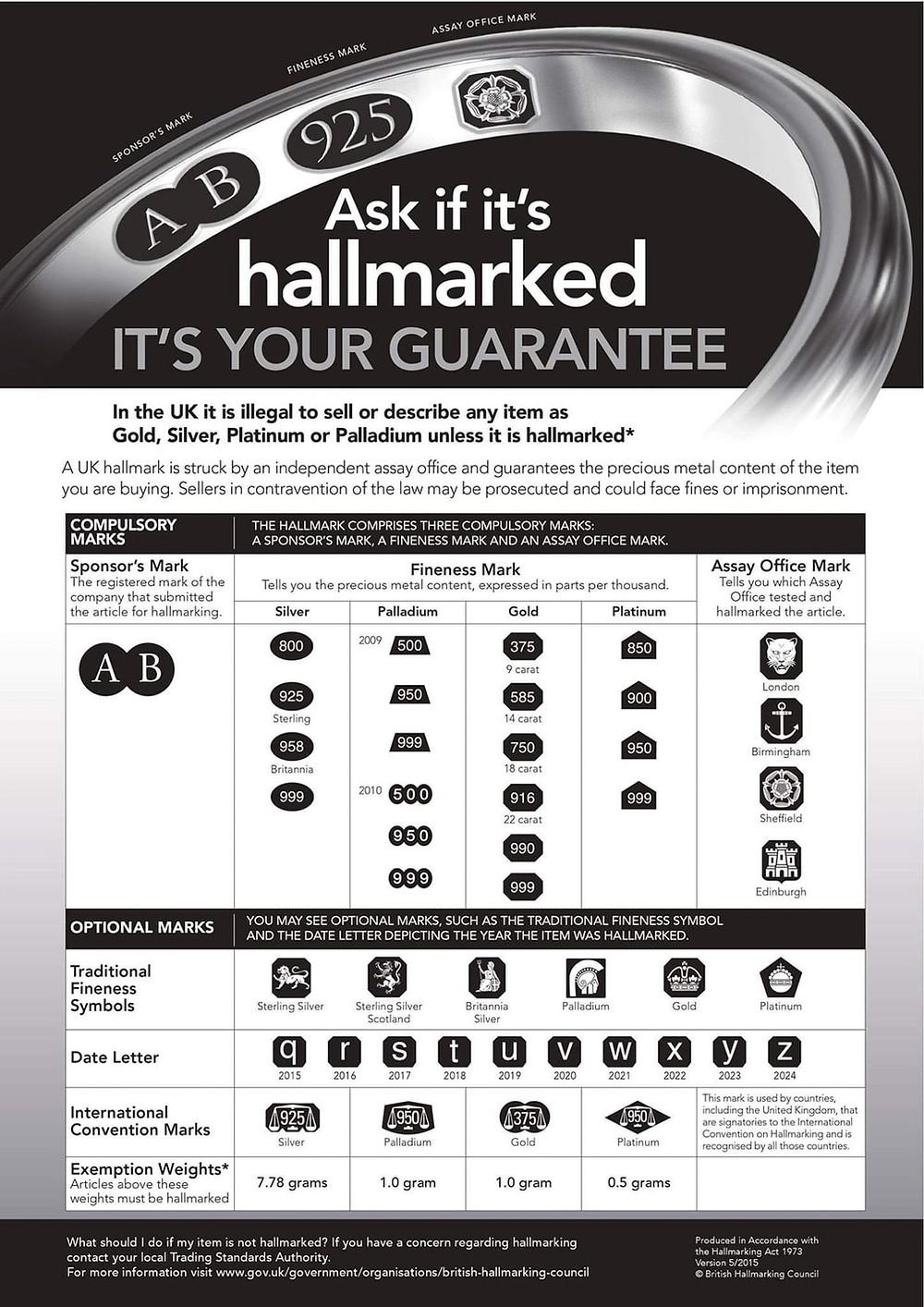 Sterling Silver Jewellery Hallmarking Notice