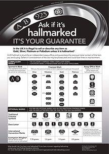 Hallmarking info