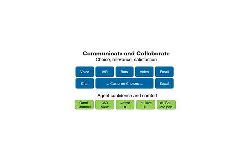 Unify OpenScape Contact Centre