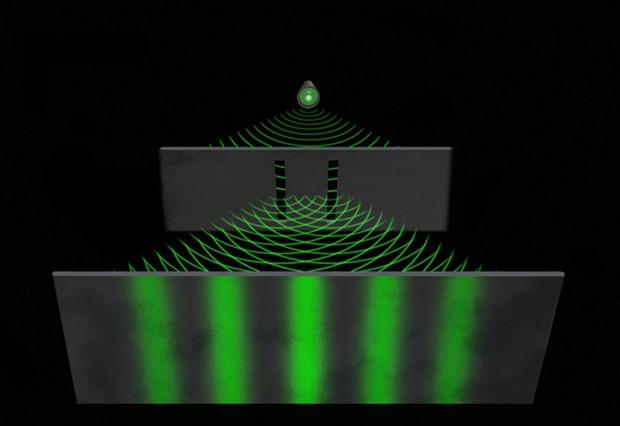 A Física Quântica explica como os pensamentos criam a realidade