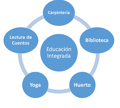 Educación_Integrada.png