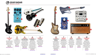 Lust for Tone Fandangos! Featured in Premier Guitar Gear Radar