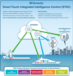 STIIC-Infographic-R7.jpg
