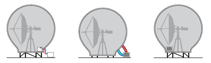 Radome-configurations-illustration.jpg