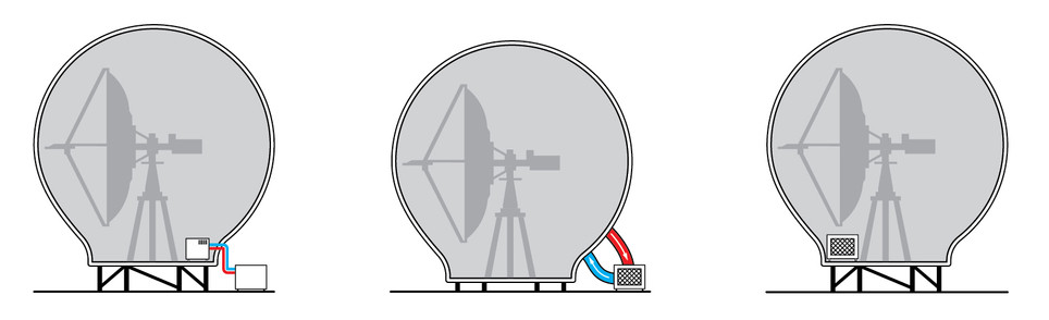 Radome-configurations-illustration.jpg