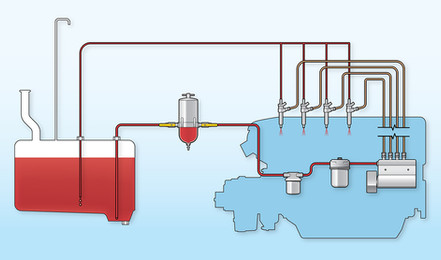 Marine_diesel_fuel_system-isolated.jpg