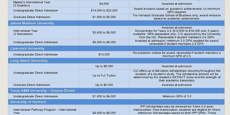 Scholarships from Universities in USA