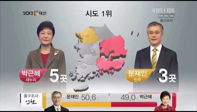 2012南韓總統大選,WASP3D虛擬攝影影棚VR及資料庫應用,韓國廣播公司(KBS)