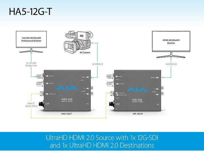 UltraHD HDMI 2.0 10公里LC光纖數位影音傳送器(單模光纖另購)