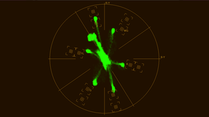 Blackmagic Ursa Mini 4.6K錄影模式設定為Video時,拍攝此圖卡時所顯示的向量示波