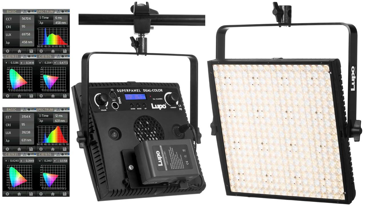 最強的30×30 LED 平板燈