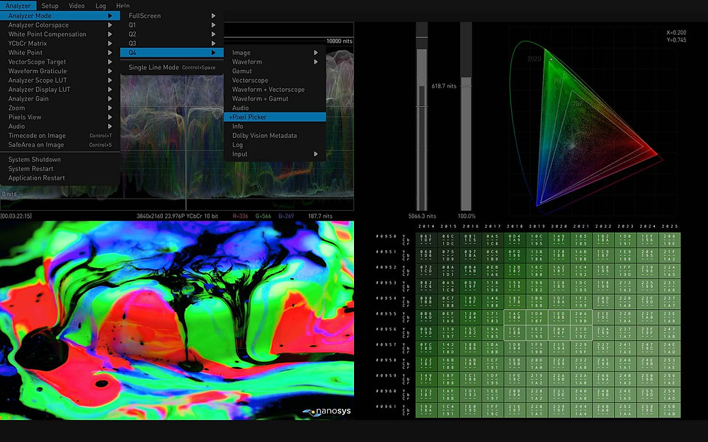 Precision is key and HDR Image Analyzer 12G make it simple. Glide your mouse across your footage and use the Pixel Picker to give you a read out of the exact pixels Nit level, Hex or Decimal code values.