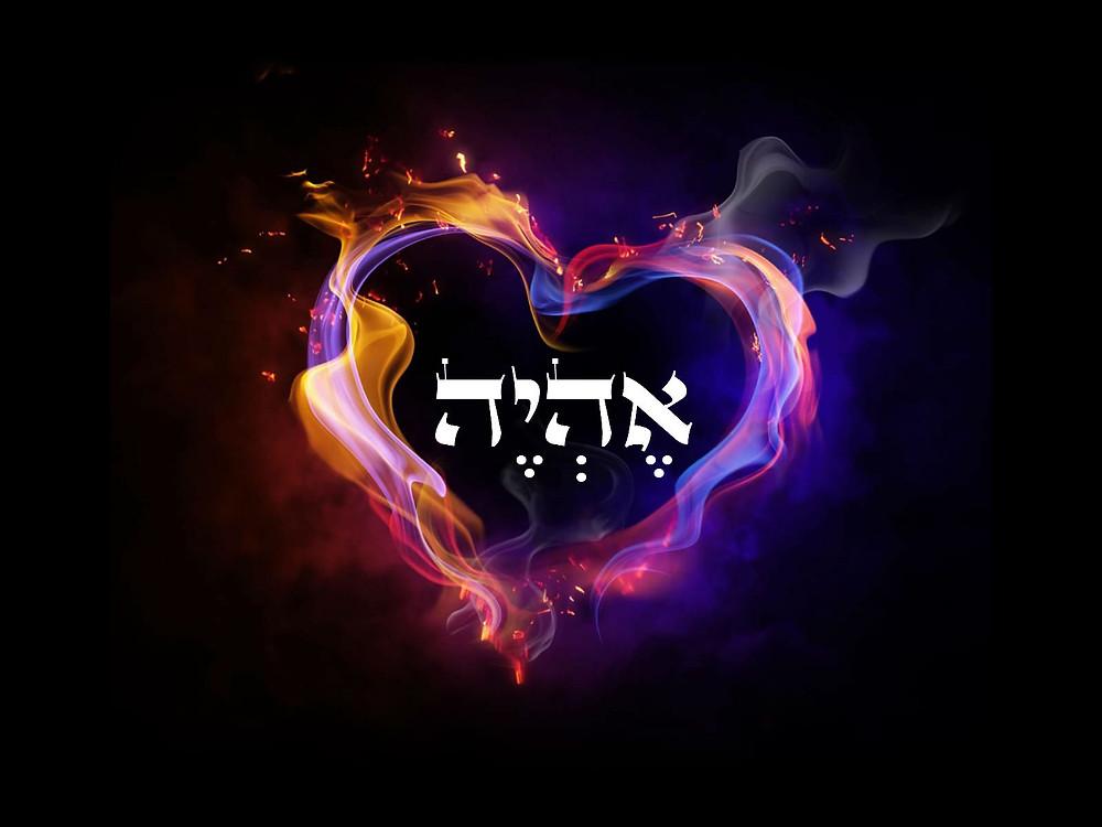 Imagen obtenide gracias a http://kabbalahytorah.blogspot.com/2018/06/tefila-por-sefira-ehieh-asher-ehieh.html
