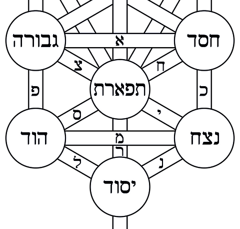 Tree_of_life_bahir_Hebrew editado editado_edited.png
