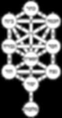 Tree_of_life_bahir_Hebrew.png
