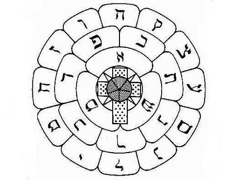 las letras hebreas.jpg