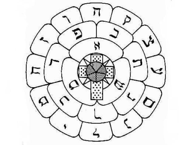 Imagen obtenida de https://listas.20minutos.es/lista/las-22-letras-del-alfabeto-hebreo-230732/