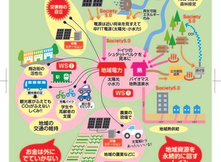 ゼロエミやまなし『地域循環共生圏づくりプラットフォ-ム構築事業』キックオフミーティング開催