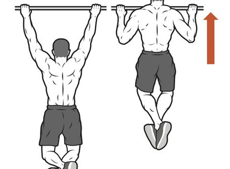 Why we do Pull Ups