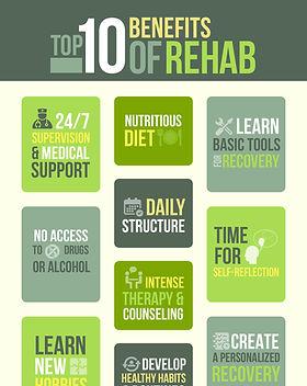 11_Top_10_Benefits_of_Rehab.jpg