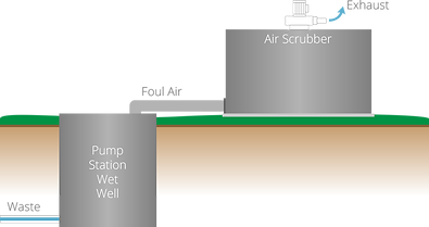 Syneco Schematic.png