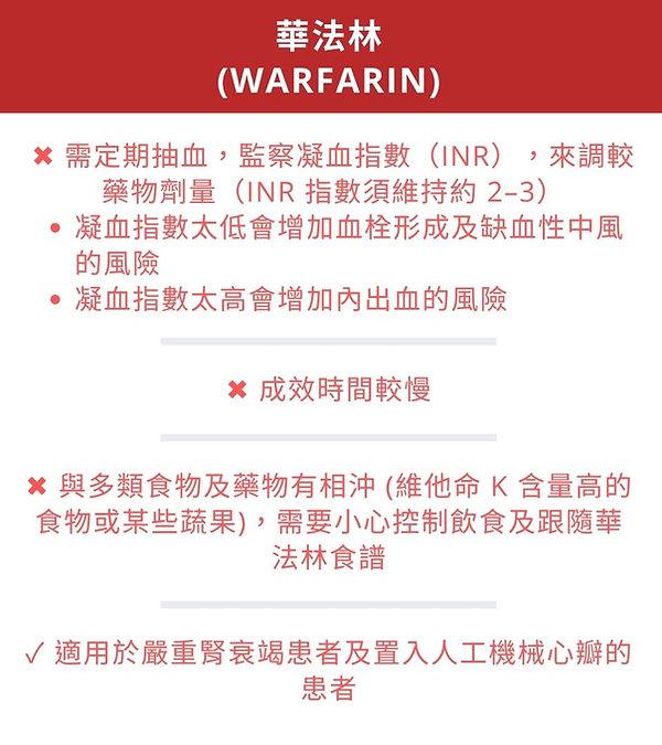wafarin alone.jpg