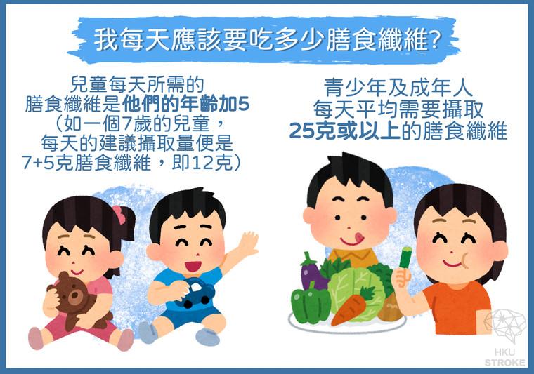 High fibre diet Q1.jpg