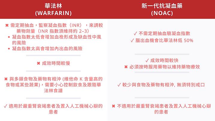 warfarin vs noac 2.png
