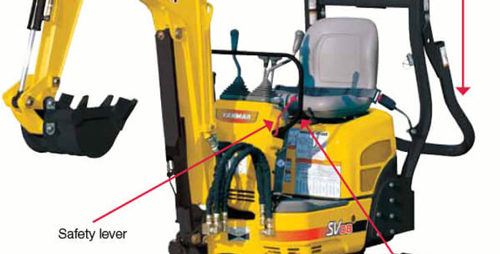 SV08 Series Yanmar Mini Excavators