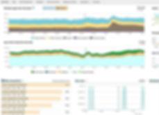 Gráfico da Utilização dos Recursos