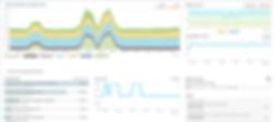 Monitoramento de Performance end to end monitoramento de transação monitoramento de servidores e disponibilidade