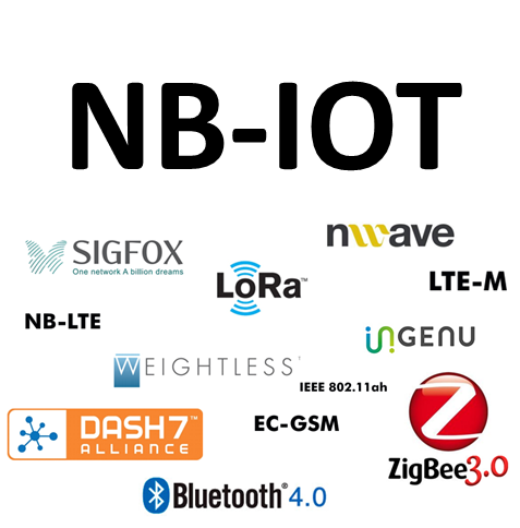Narrow band IoT