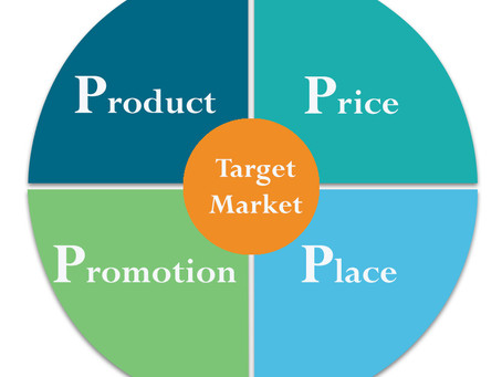 What Are The 4 P's Of Marketing And Why Are They Important?