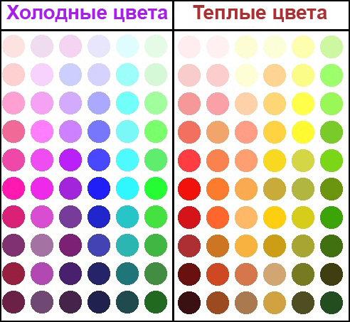 Индивидуальная цветовая схема