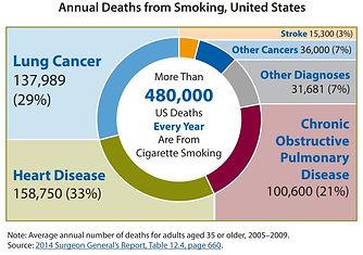 annual deaths smoking.jpg
