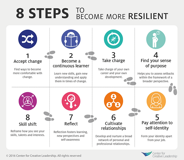 8 steps to become more resilent.png