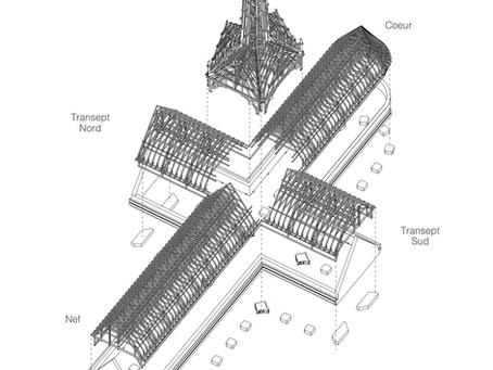 Conception de la charpente de Notre-Dame : le spectre, vaste, des problématiques qui se présentent