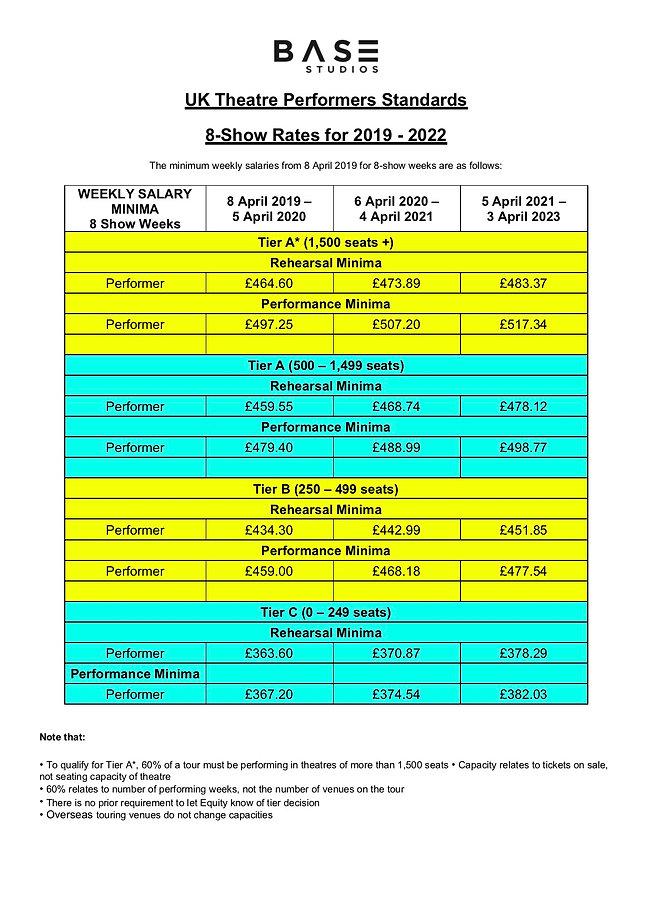 Theatre Performer 8 Week Rate copy.jpg